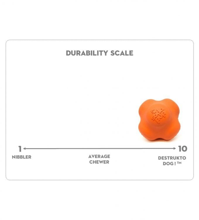 SODAPUP CRAZY BOUNCE TOY DURABILITY SCALE