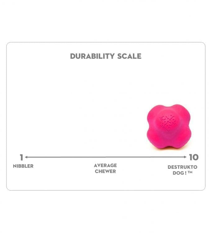 SODAPUP CRAZY BOUNCE TOY PINK DURABILITY SCALE